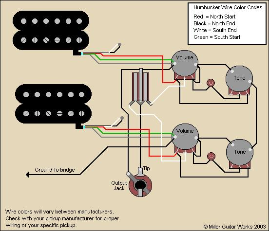 les paul copy wiring diagram wiring diagram u2022 rh championapp co les paul 3 pickup wiring diagram emg pickup wiring diagram les paul