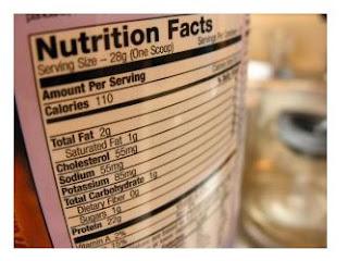 A Balanced Diet - The 6 vital substances