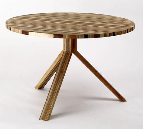 Round Table Furniture Designs