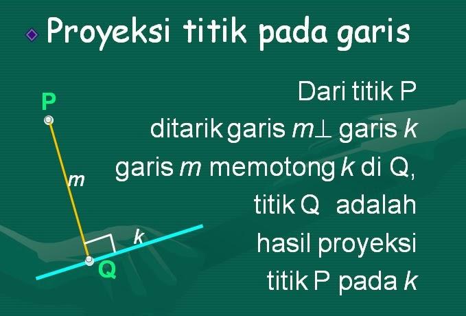 Proyeksi Titik Pada Garis Matematika