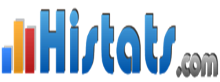 Cara Daftar Dan Memasang Counter Histats Di Blog