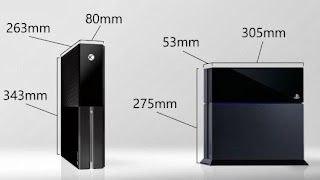 Xbox One and PS 4 Size