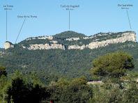 Vistes de ponent des de prop del Fabregar