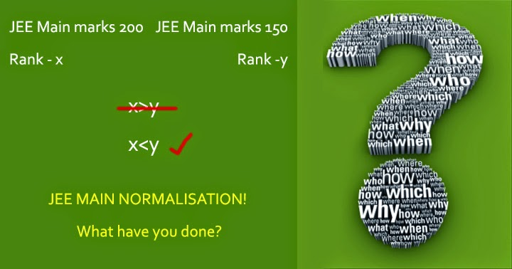 Normalization of marks 2014 class 12