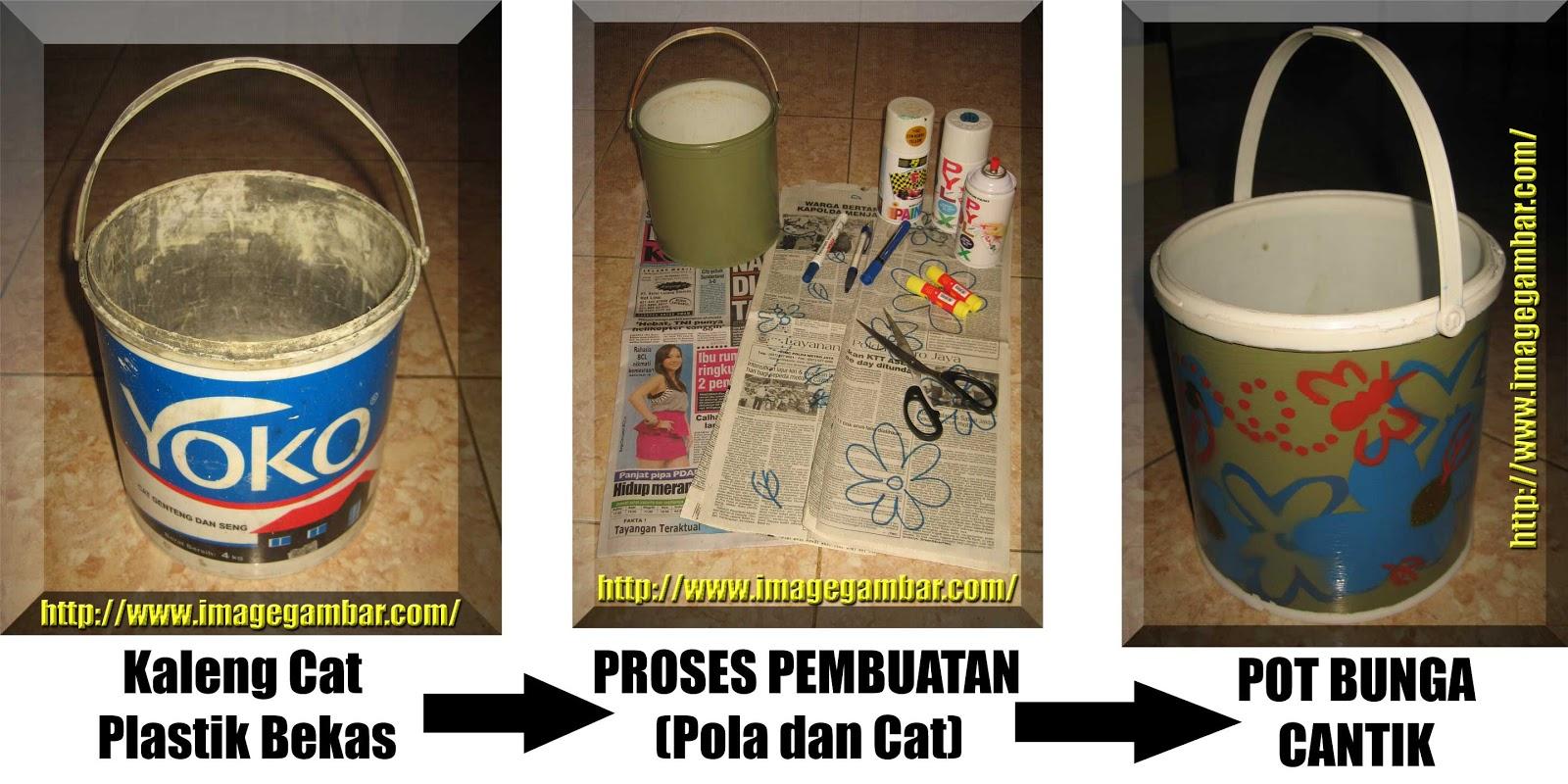 Gambar 1. Daur Ulang Kaleng Plastik Cat menjadi Pot Bunga Cantik