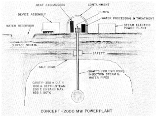 plan for H-Bomb fueled power plant
