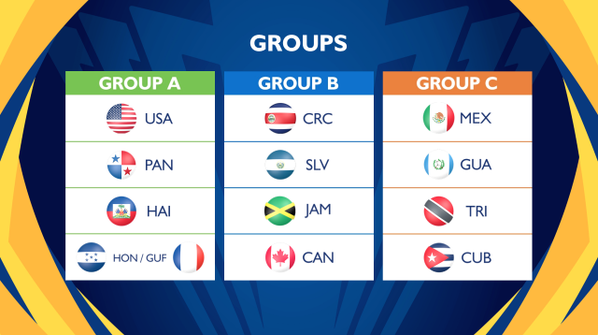 Concacaf Gold Cup 2015 Group C Schedule