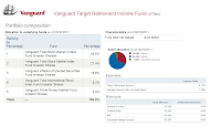 Vanguard Target Retirement Income Fund (VTINX)