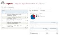 Vanguard Target Retirement Income Fund (VTINX)