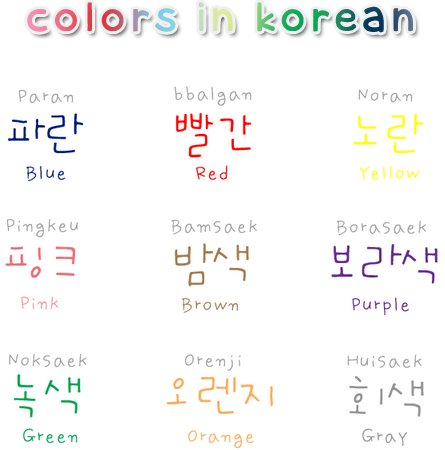 Korea Dating as