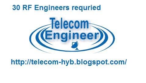 WANTED 30-RF ENGINEERS FOR DUBAI-(TELECOM COMPANY)-4500 DHS ...