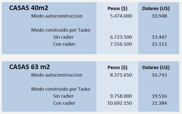 Casas prefabricadas valores por unidad en 40 y 63 m2 for Casas prefabricadas valores