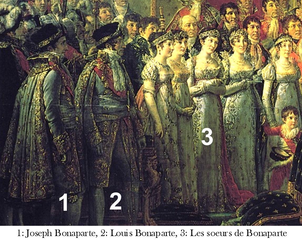 Dare D Art David Sacre De L Empereur Napoleon 1er Et Couronnement De L Imperatrice Josephine Dans La Cathedrale Notre Dame De Paris Le 2 Decembre 1804