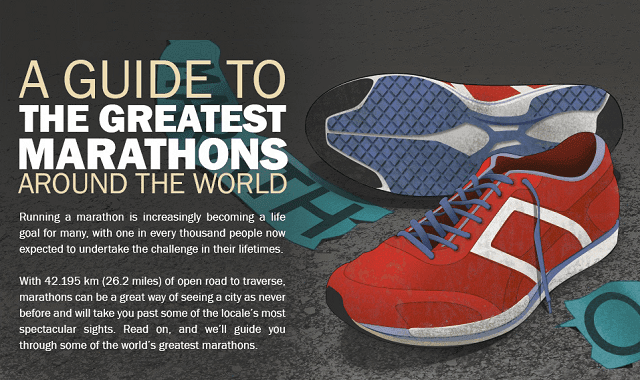 A Guide to the Greatest Marathons Around the World