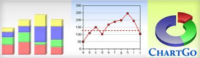 Chartgo 10 free Online Chart & Graph Generators