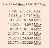 Band Plan