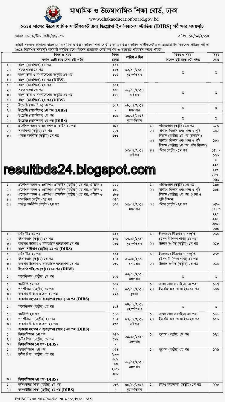 Alim and HSC Result 2014 Educationboard Gov BD H S C
