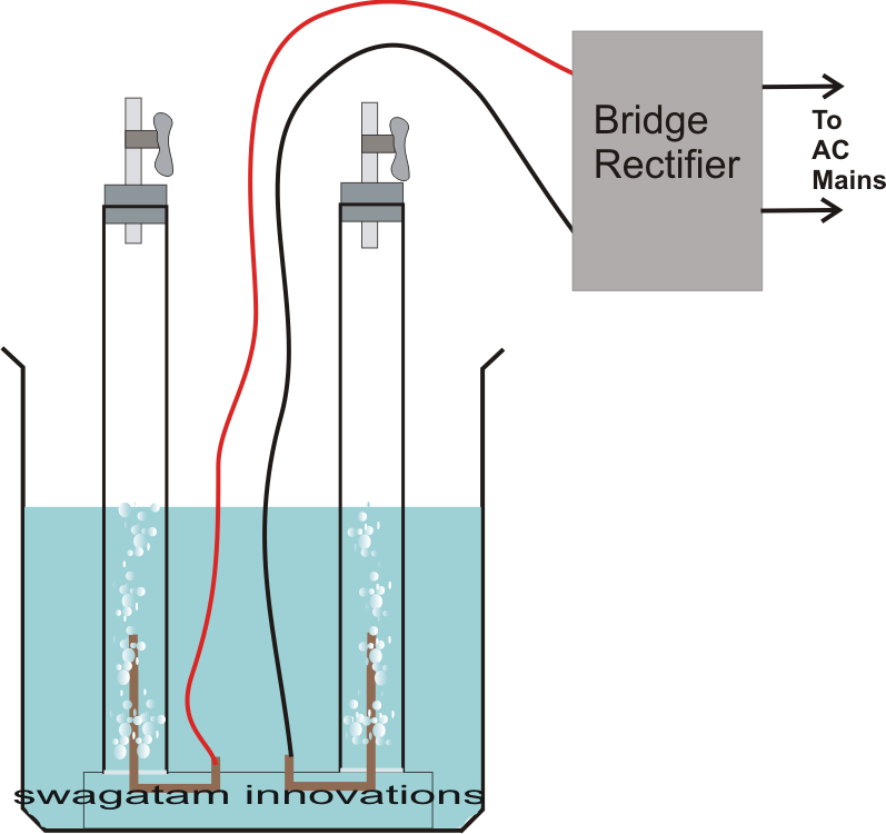 Manufacturing Oxygen at Home – Circuit Diagram