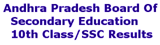 AP SSC Results/10th Class Result