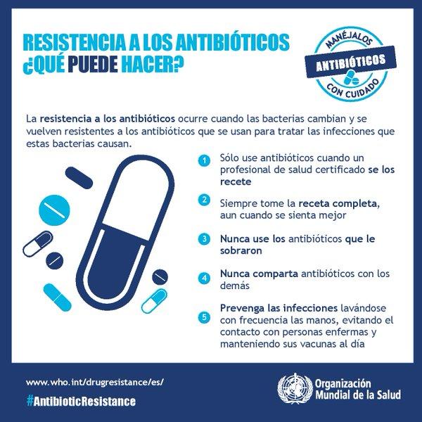 Resultado de imagen para uso antibioticos