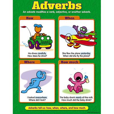SASIC 4th Grade Class 2011-2012: More Parts of Speech: Adverbs