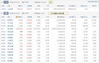 中国株コバンザメ投資ウォッチ銘柄watch20130208