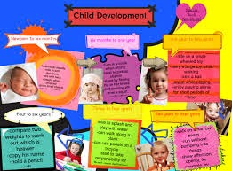 development from 0 19years This is a guide to the milestones in your child's development from birth to five years old use it to see when your child may gain certain skills and learn new things the ages given are averages and many children will gain one skill earlier than another your baby is due to have the first doses of.