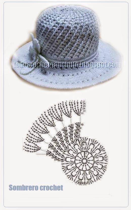 patr243n de sombrero tejido al crochet todo crochet