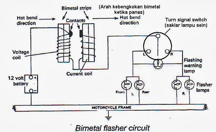 Teknik Motor  Sistem Lampu Sein  Tanda Belok  Turn Signals