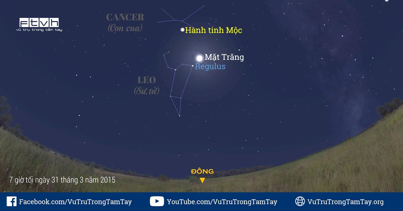 [Ftvh] Hình minh họa bầu trời hướng đông lúc 7 giờ tối ngày 31 tháng 3 năm 2015. Mặt Trăng giao hội với sao Regulus tối 31/3.