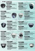 Katalog Camera Cctv