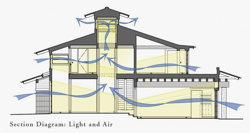 Lighting Space Plan For A Xx Metal Building