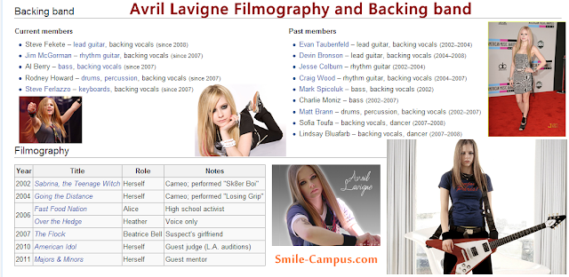 Avril Lavigne Filmography and Backing band