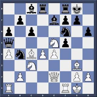 Échecs & Tactique : les Blancs jouent et gagnent en 2 coups - Niveau Facile