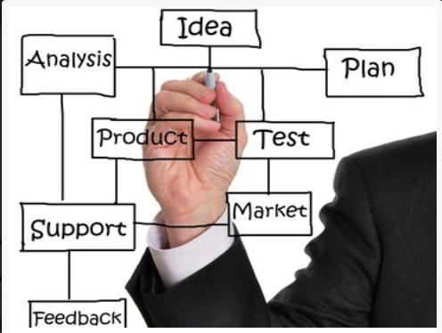 Contabilidad estrategia financiera c mo dise ar tu for Como disenar un despacho