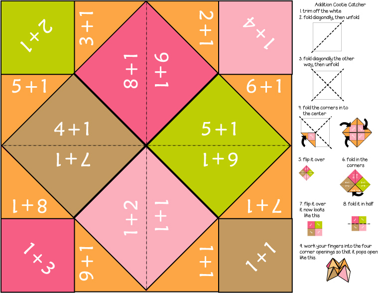 math fact fluency worksheets