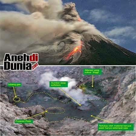 Misteri Dan Mitos Kawah Gunung Merapi