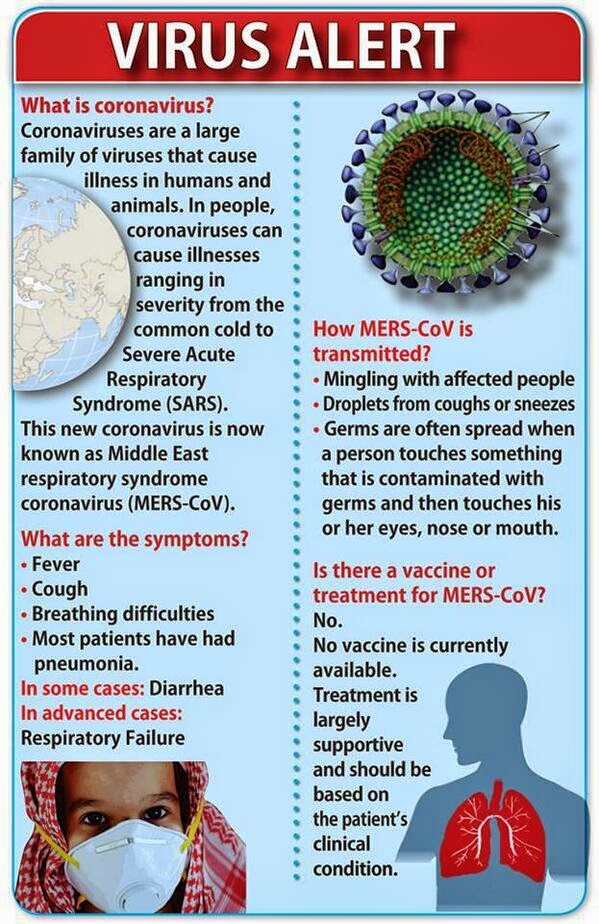 Virus alert: MERS-CoV now in the Philippines