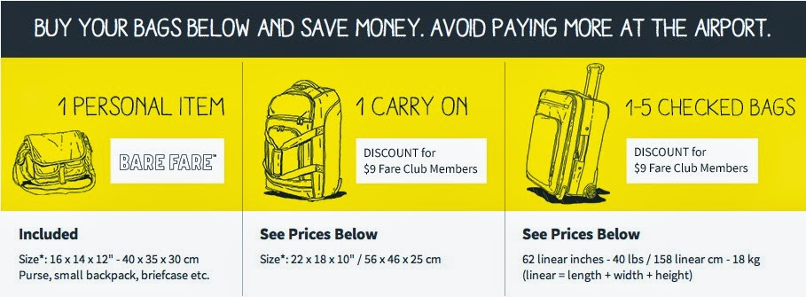 Spirit airlines baggage coupon code
