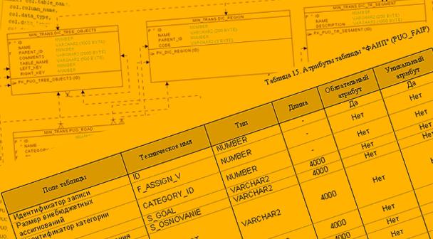 Oracle Database: получить поля