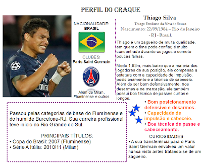 Thiago Silva jogador craque Milan Paris Saint Germain Brasil estrela mundial