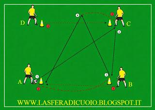 http://lasferadicuoio.blogspot.it/2014/09/combinazione-4-giocatori-4.html