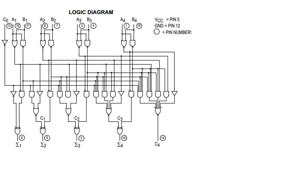 digitales 1   profe chucho  dise u00f1o de sumador paralelo de
