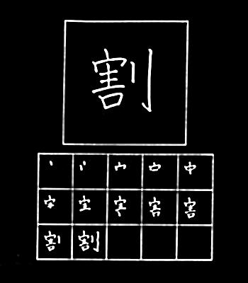 kanji membelah/ membagi