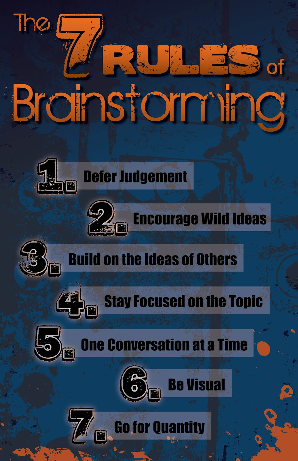 Rules of Brainstorming Poster
