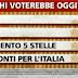 Il sondaggio elettorale sulle intenzioni di voto Ipsos appena diffuso a Ballarò