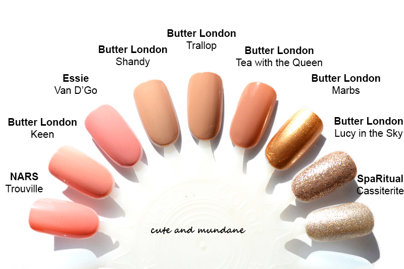 Butter London Keen, Free Shipping at Nail Polish Canada