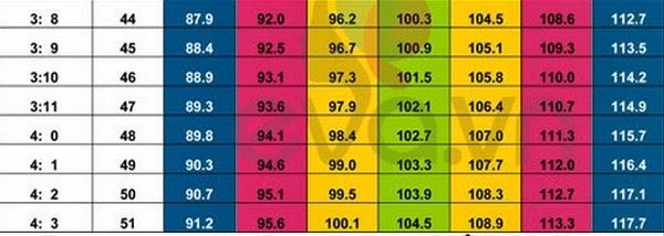 Bảng tiêu chuẩn chiều cao bé gái từ 0-5 tuổi