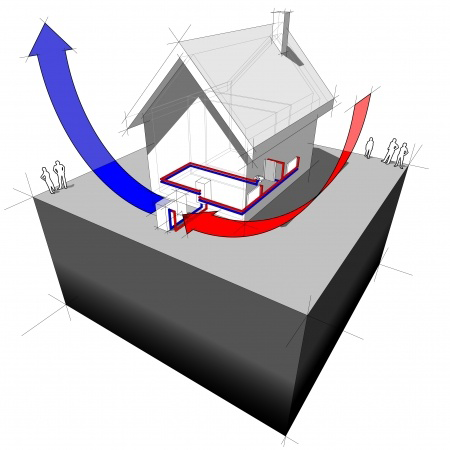 Yubasolar ahorro energ tico con aerotermia for Calefaccion bomba de calor radiadores
