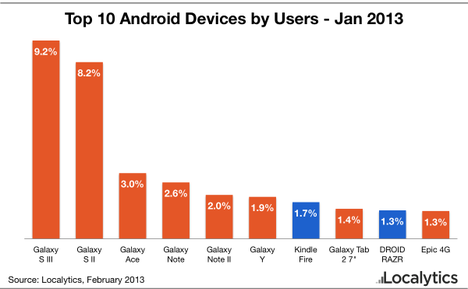 Samsung, Android Smartphone, Smartphone, Samsung Smartphone